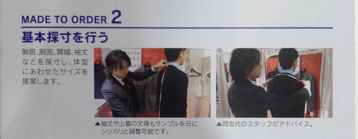 step (2)